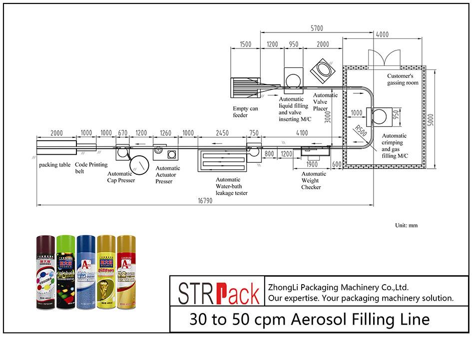 30–50 cpm aerosolin täyttölinja