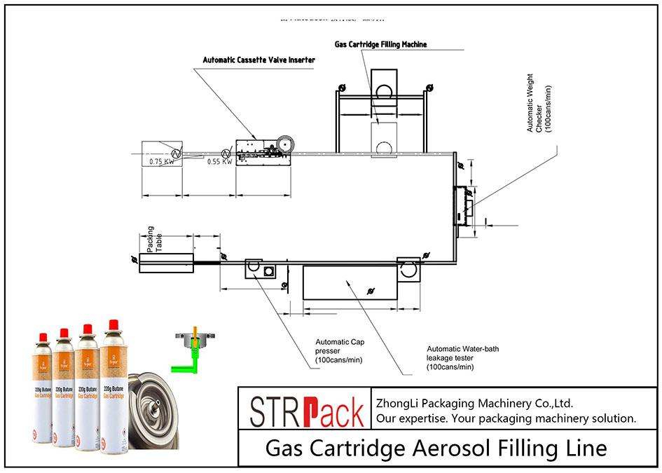 Automaattinen kaasusäiliön aerosolin täyttölinja