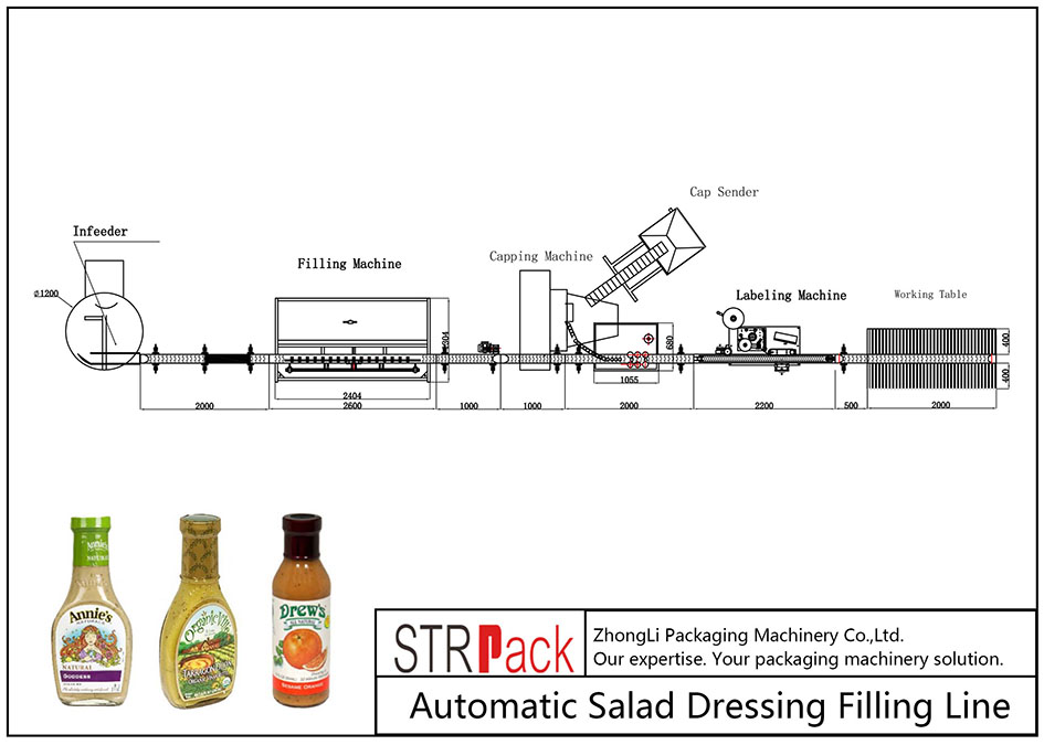 Automaattinen salaattikastike täyttölinja