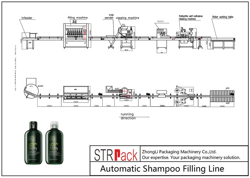 Automaattinen shampoon täyttölinja