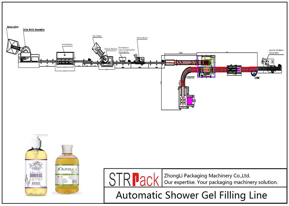 Automaattinen suihkugeelitäyttölinja