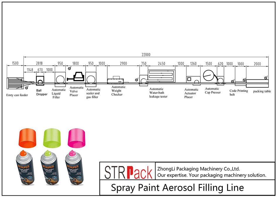 Automaattinen spraymaalin aerosolitäyttölinja
