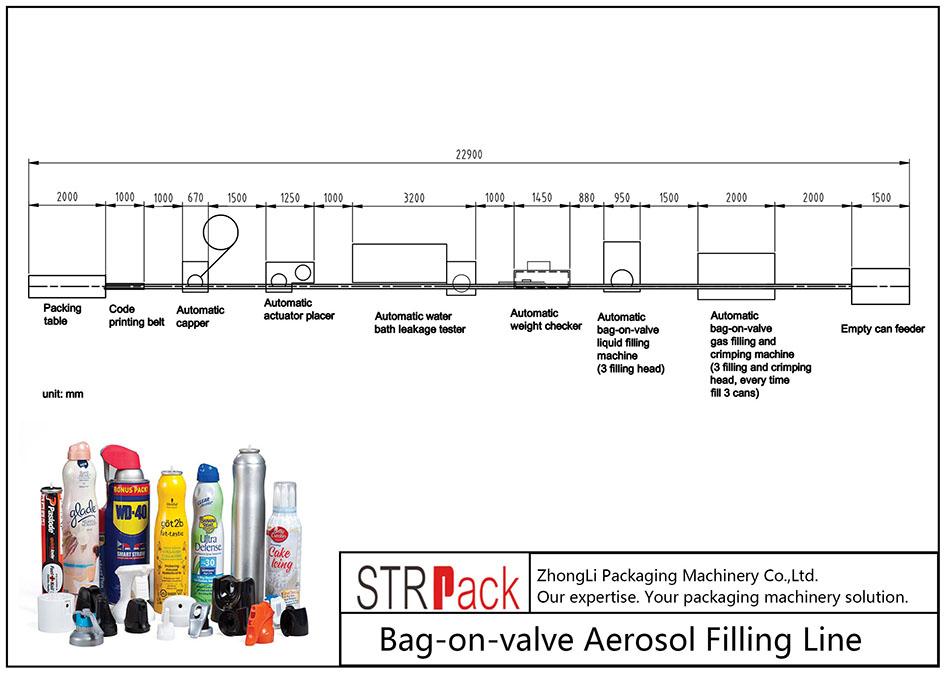 Automaattinen laukkuventtiilillä varustettu aerosolitäyttö